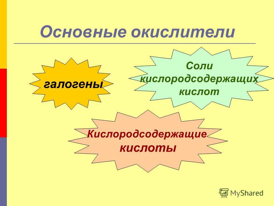 Основные окислители Кислородсодержащие кислоты галогены Соли кислородсодержащих кислот