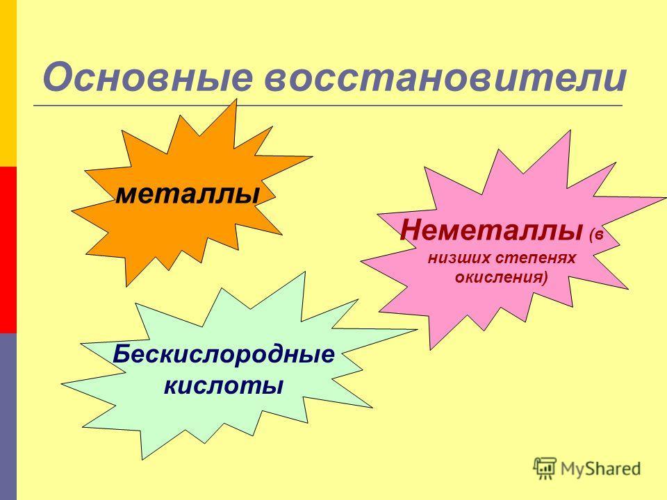Основные восстановители металлы Бескислородные кислоты Неметаллы (в низших степенях окисления)