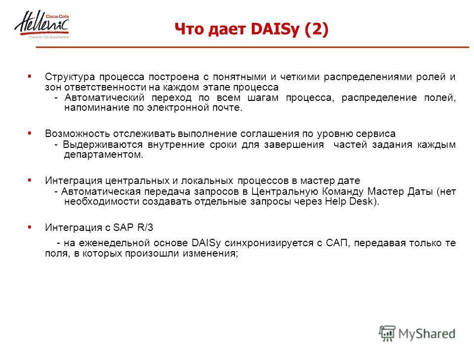 Что дает DAISy (2) Структура процесса построена с понятными и четкими распределениями ролей и зон ответственности на каждом этапе процесса - Автоматический переход по всем шагам процесса, распределение полей, напоминание по электронной почте. Возможн