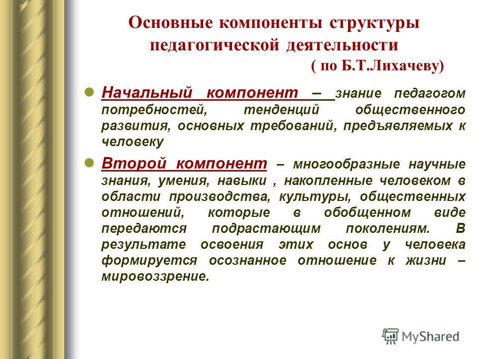 Основные компоненты структуры педагогической деятельности ( по Б.Т.Лихачеву) Начальный компонент – знание педагогом потребностей, тенденций общественного развития, основных требований, предъявляемых к человеку Второй компонент – многообразные научные