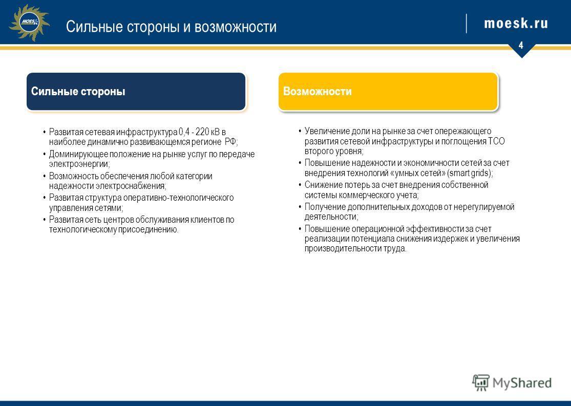Сильные стороны и возможности 4 Сильные стороны Развитая сетевая инфраструктура 0,4 - 220 кВ в наиболее динамично развивающемся регионе РФ; Доминирующее положение на рынке услуг по передаче электроэнергии; Возможность обеспечения любой категории наде