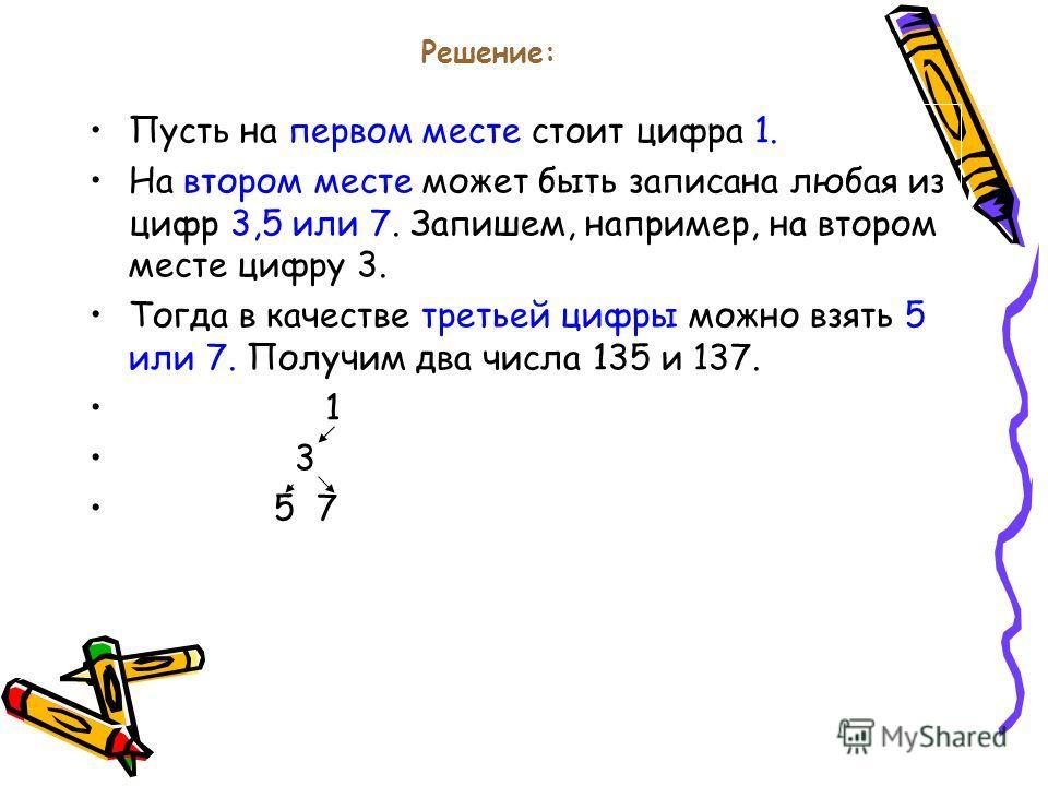 Решение: Пусть на первом месте стоит цифра 1. На втором месте может быть записана любая из цифр 3,5 или 7. Запишем, например, на втором месте цифру 3. Тогда в качестве третьей цифры можно взять 5 или 7. Получим два числа 135 и 137. 1 3 5 7