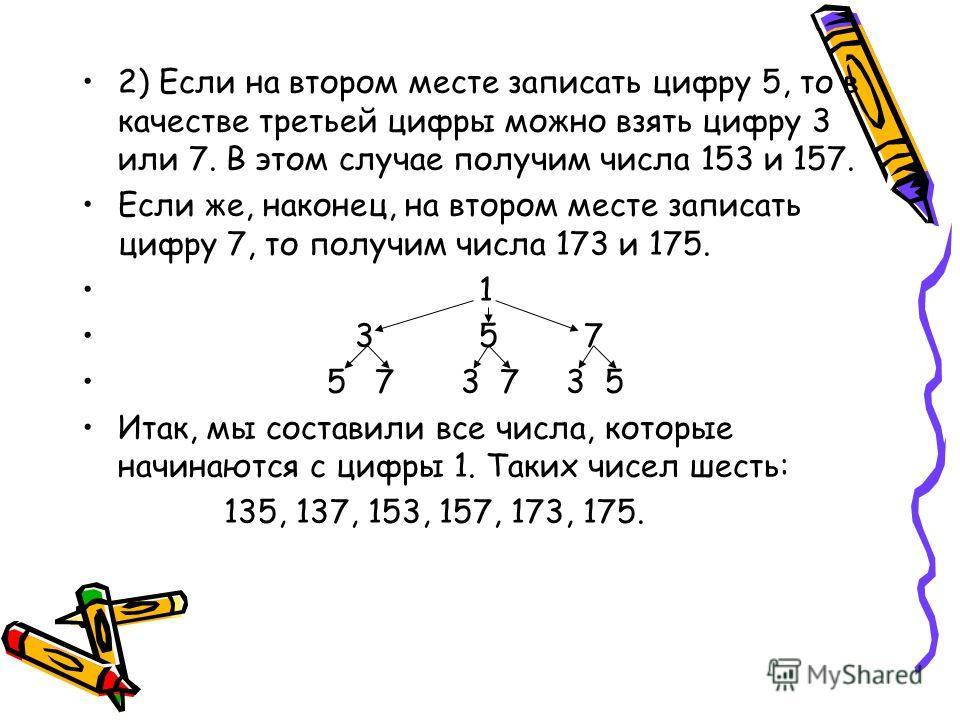 2) Если на втором месте записать цифру 5, то в качестве третьей цифры можно взять цифру 3 или 7. В этом случае получим числа 153 и 157. Если же, наконец, на втором месте записать цифру 7, то получим числа 173 и 175. 1 3 5 7 5 7 3 7 3 5 Итак, мы соста