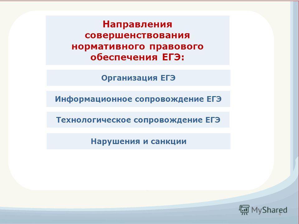 Направления совершенствования нормативного правового обеспечения ЕГЭ: 4 Информационное сопровождение ЕГЭ Технологическое сопровождение ЕГЭ Организация ЕГЭ Нарушения и санкции