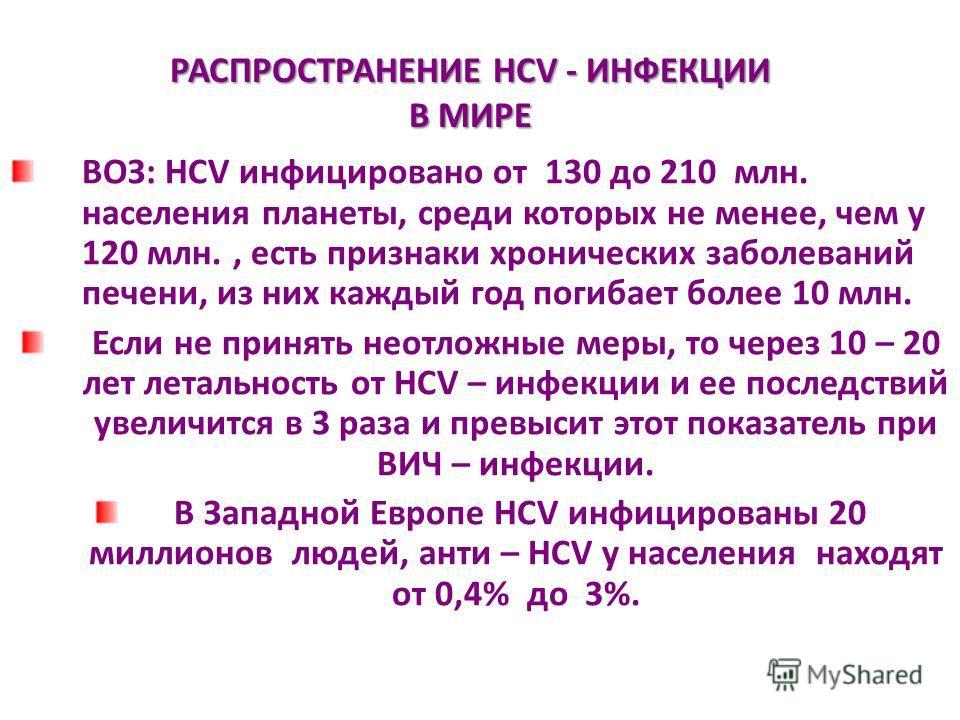 РАСПРОСТРАНЕНИЕ HCV - ИНФЕКЦИИ В МИРЕ ВОЗ: HCV инфицировано от 130 до 210 млн. населения планеты, среди которых не менее, чем у 120 млн., есть признаки хронических заболеваний печени, из них каждый год погибает более 10 млн. Если не принять неотложны