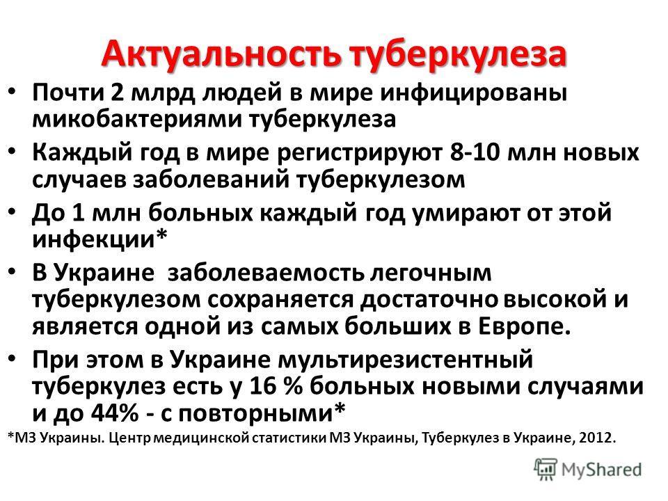 Актуальность туберкулеза Почти 2 млрд людей в мире инфицированы микобактериями туберкулеза Каждый год в мире регистрируют 8-10 млн новых случаев заболеваний туберкулезом До 1 млн больных каждый год умирают от этой инфекции* В Украине заболеваемость л
