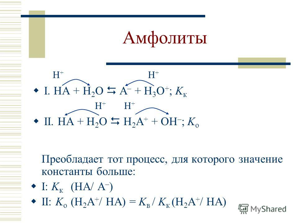Амфолиты H + H + I. НА + H 2 O A – + H 3 O + ; K к H + H + II. НА + H 2 O H 2 A + + OH – ; K о Преобладает тот процесс, для которого значение константы больше: I: K к (НА/ A – ) II: K о (H 2 A + / НА) = K в / K к (H 2 A + / НА)