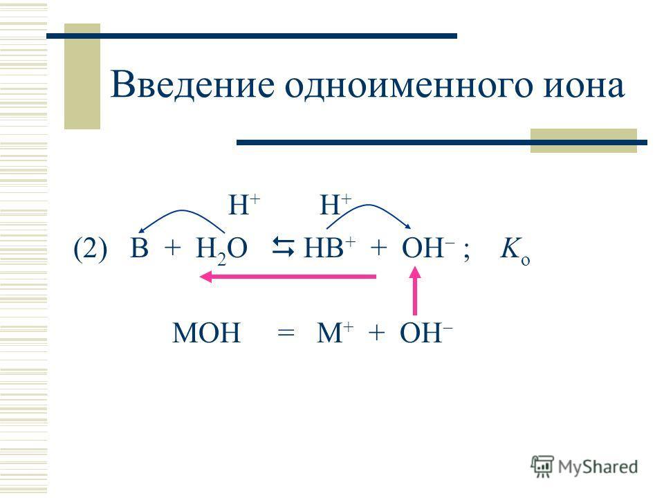 Введение одноименного иона H + H + (2) B + H 2 O HB + + OH ; K о MOH = M + + OH
