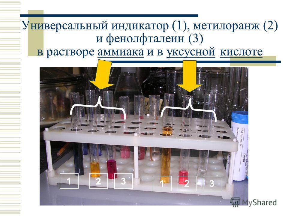 Универсальный индикатор (1), метилоранж (2) и фенолфталеин (3) в растворе аммиака и в уксусной кислоте 1 1 23 23