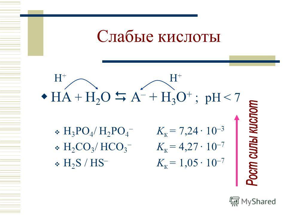 Слабые кислоты H + H + HA + H 2 O A – + H 3 O + ; рН < 7 H 3 PO 4 / H 2 PO 4 – K к = 7,24 · 10 –3 H 2 CO 3 / HCO 3 – K к = 4,27 · 10 –7 H 2 S / HS – K к = 1,05 · 10 –7