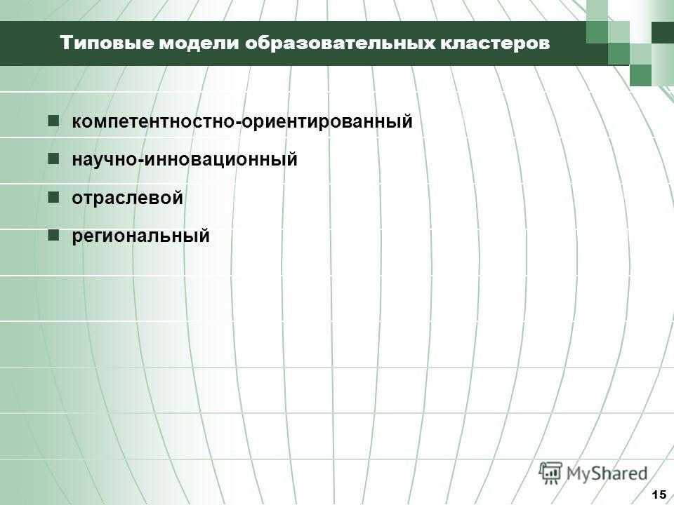 Типовые модели образовательных кластеров компетентностно-ориентированный научно-инновационный отраслевой региональный 15