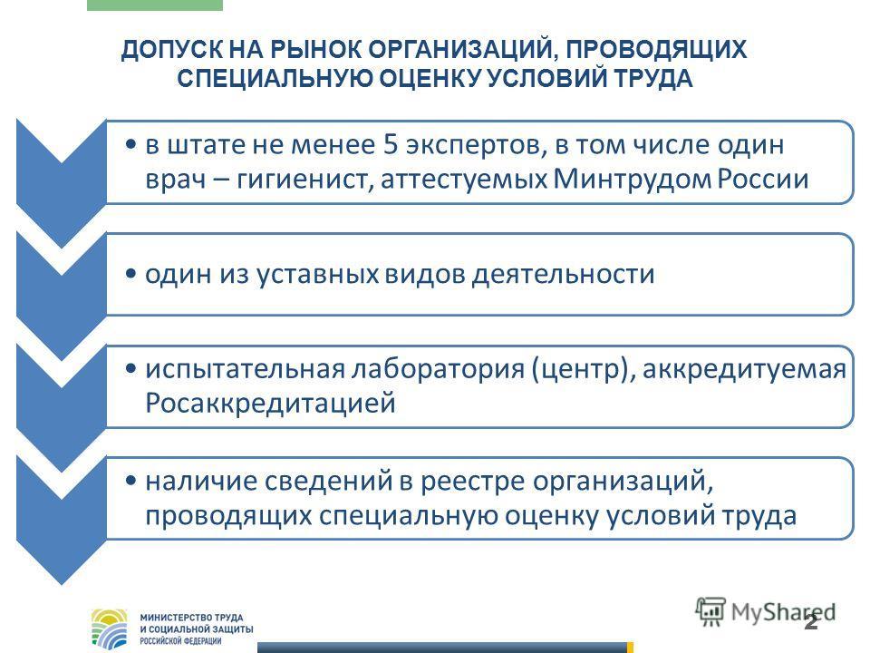 ДОПУСК НА РЫНОК ОРГАНИЗАЦИЙ, ПРОВОДЯЩИХ СПЕЦИАЛЬНУЮ ОЦЕНКУ УСЛОВИЙ ТРУДА в штате не менее 5 экспертов, в том числе один врач – гигиенист, аттестуемых Минтрудом России один из уставных видов деятельности испытательная лаборатория (центр), аккредитуема