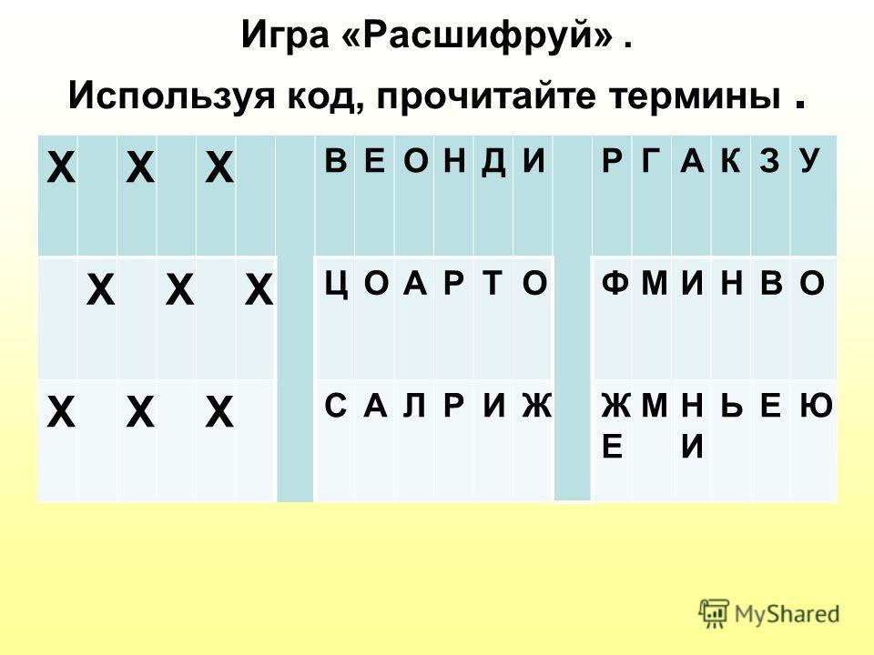 Игра «Расшифруй». Используя код, прочитайте термины. ХХХ ВЕОНДИРГАКЗУ ХХХ ЦОАРТОФМИНВО ХХХ САЛРИЖЖЕЖЕ МНИНИ ЬЕЮ
