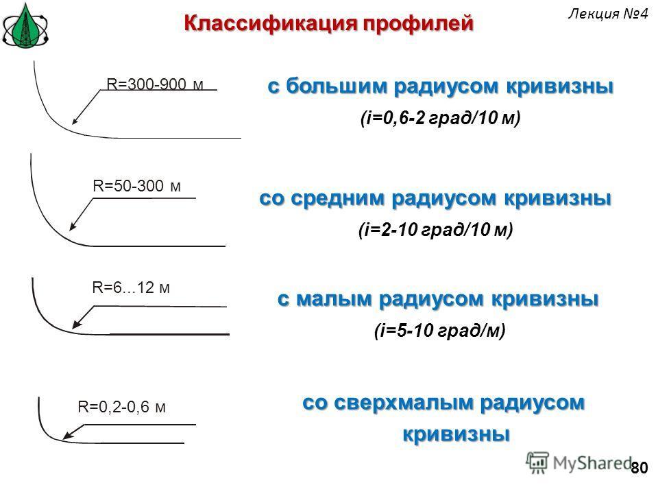 c большим радиусом кривизны (i=0,6-2 град/10 м) cо средним радиусом кривизны (i=2-10 град/10 м) c малым радиусом кривизны (i=5-10 град/м) cо сверхмалым радиусом кривизны R=300-900 м R=50-300 м R=6...12 м R=0,2-0,6 м Классификация профилей 80 Лекция 4