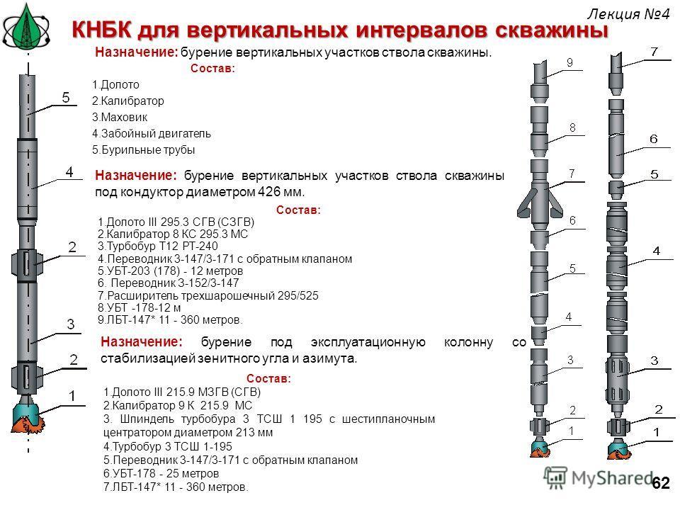 КНБК для вертикальных интервалов скважины Назначение: бурение вертикальных участков ствола скважины под кондуктор диаметром 426 мм. Состав: 1.Долото III 295.3 СГВ (СЗГВ) 2.Калибратор 8 КС 295.3 МС 3.Турбобур Т12 РТ-240 4.Переводник 3-147/3-171 с обра
