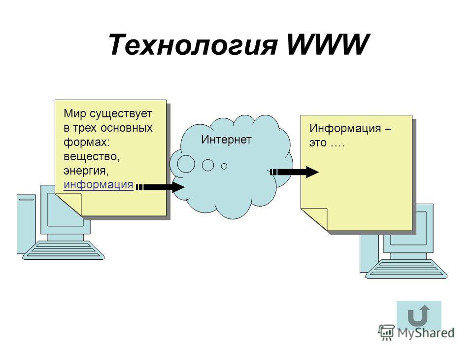 Технология WWW Информация – это …. Мир существует в трех основных формах: вещество, энергия, информация Интернет