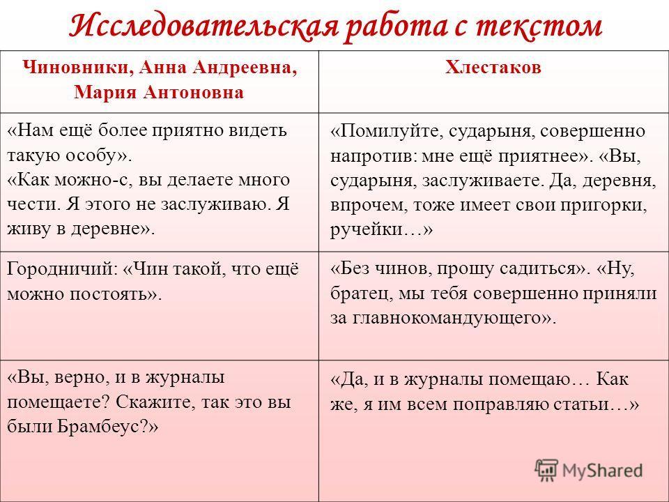 Исследовательская работа с текстом Чиновники, Анна Андреевна, Мария Антоновна Хлестаков «Нам ещё более приятно видеть такую особу». «Как можно-с, вы делаете много чести. Я этого не заслуживаю. Я живу в деревне». Городничий: «Чин такой, что ещё можно