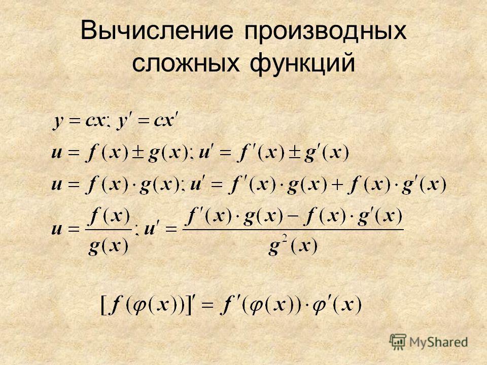 Вычисление производных сложных функций
