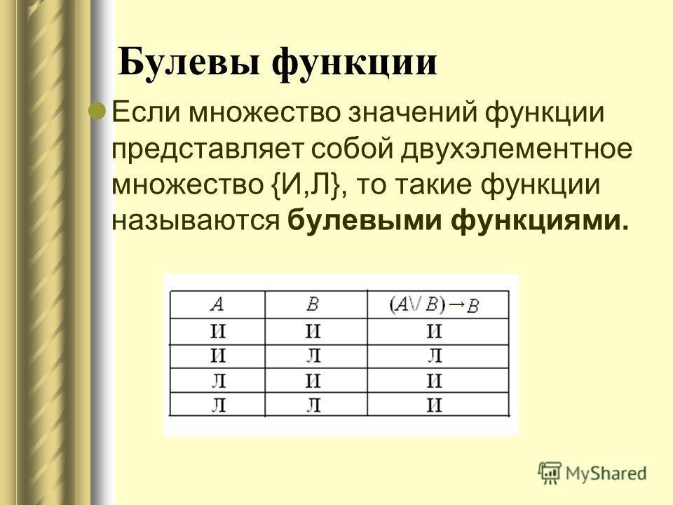 Булевы функции Если множество значений функции представляет собой двухэлементное множество {И,Л}, то такие функции называются булевыми функциями.