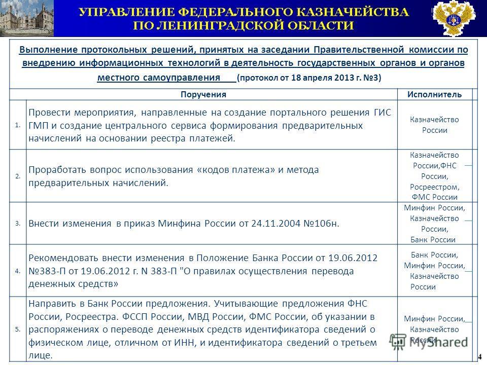 4 Выполнение протокольных решений, принятых на заседании Правительственной комиссии по внедрению информационных технологий в деятельность государственных органов и органов местного самоуправления (протокол от 18 апреля 2013 г. 3) ПорученияИсполнитель