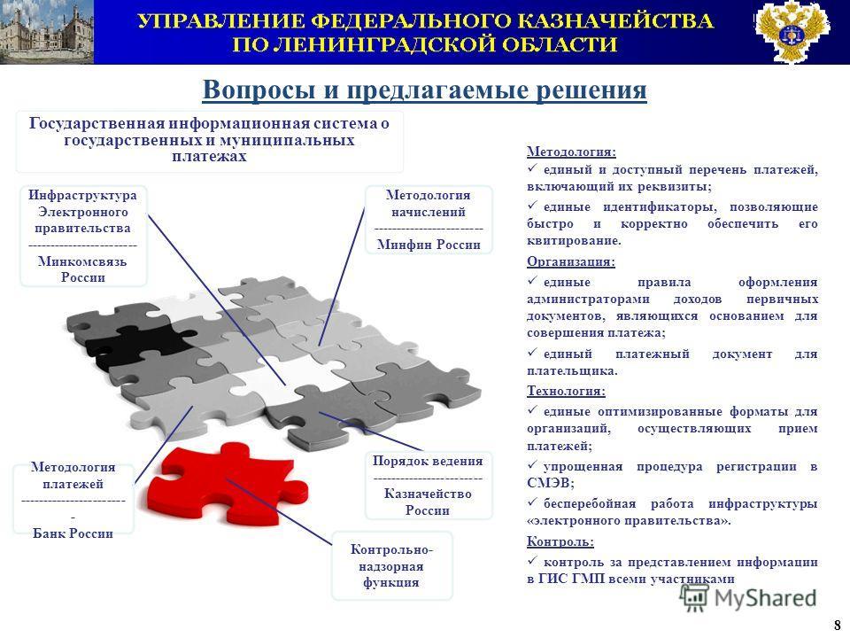 Государственная информационная система о государственных и муниципальных платежах 8 Вопросы и предлагаемые решения Инфраструктура Электронного правительства ------------------------ Минкомсвязь России Методология начислений ------------------------ М