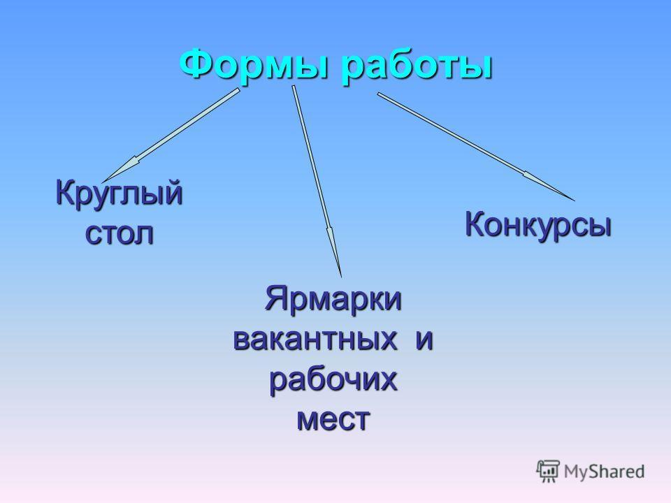 Формы работы Круглый стол Ярмарки вакантных и рабочих мест Конкурсы