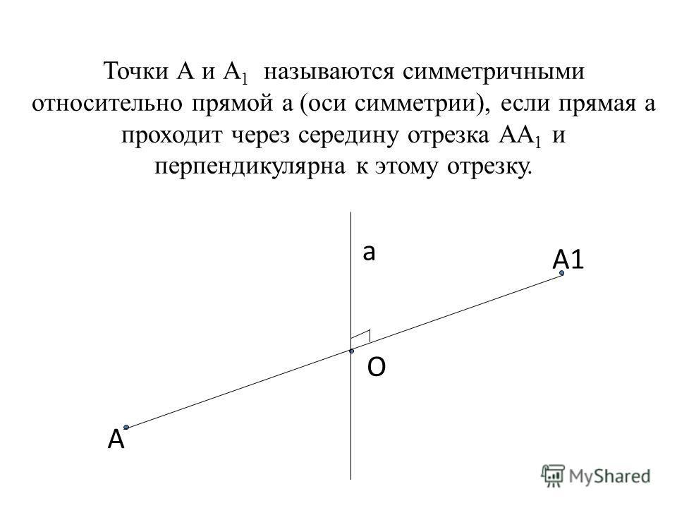 Точки А и А 1 называются симметричными относительно прямой a (оси симметрии), если прямая а проходит через середину отрезка АА 1 и перпендикулярна к этому отрезку. А1 а О А