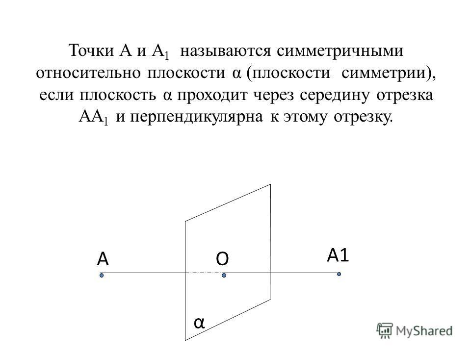 Точки А и А 1 называются симметричными относительно плоскости α (плоскости симметрии), если плоскость α проходит через середину отрезка АА 1 и перпендикулярна к этому отрезку. α АО А1