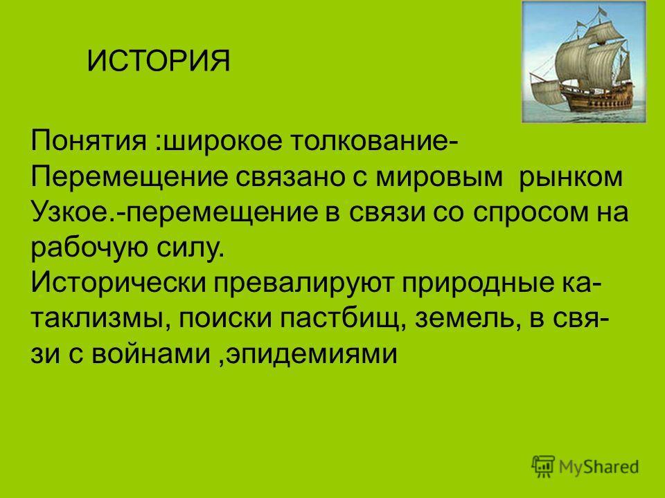 ИСТОРИЯ Понятия :широкое толкование- Перемещение связано с мировым рынком Узкое.-перемещение в связи со спросом на рабочую силу. Исторически превалируют природные ка- таклизмы, поиски пастбищ, земель, в свя- зи с войнами,эпидемиями