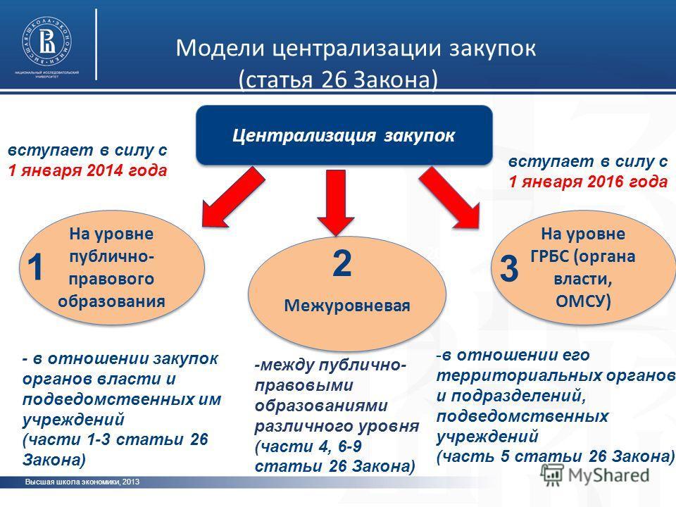 Модели централизации закупок (статья 26 Закона) - в отношении закупок органов власти и подведомственных им учреждений (части 1-3 статьи 26 Закона) -в отношении его территориальных органов и подразделений, подведомственных учреждений (часть 5 статьи 2