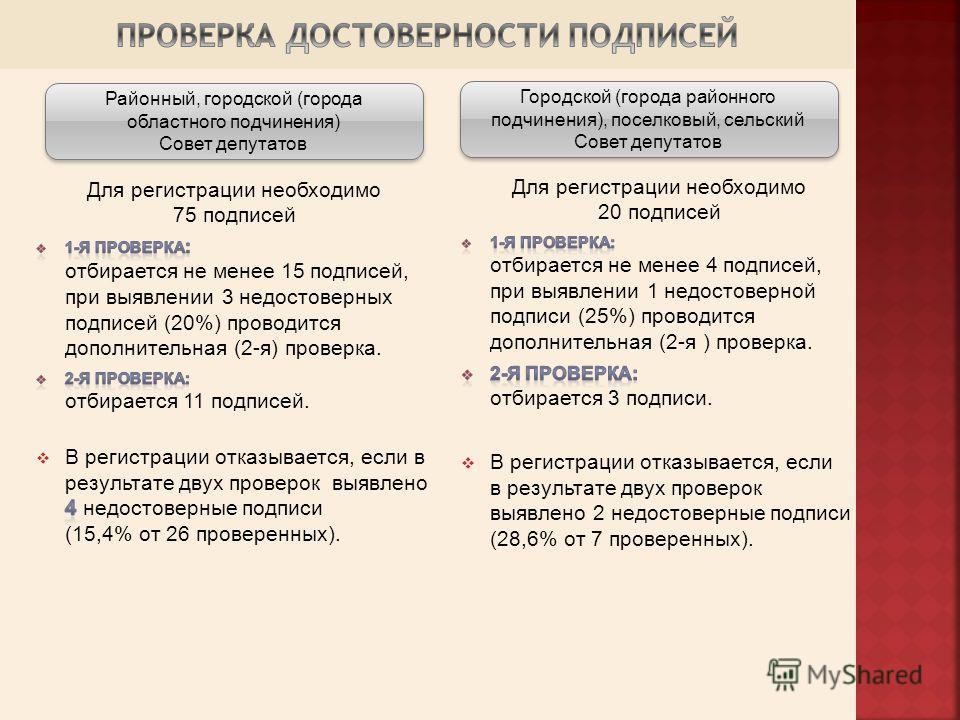 Районный, городской (города областного подчинения) Совет депутатов Городской (города районного подчинения), поселковый, сельский Совет депутатов