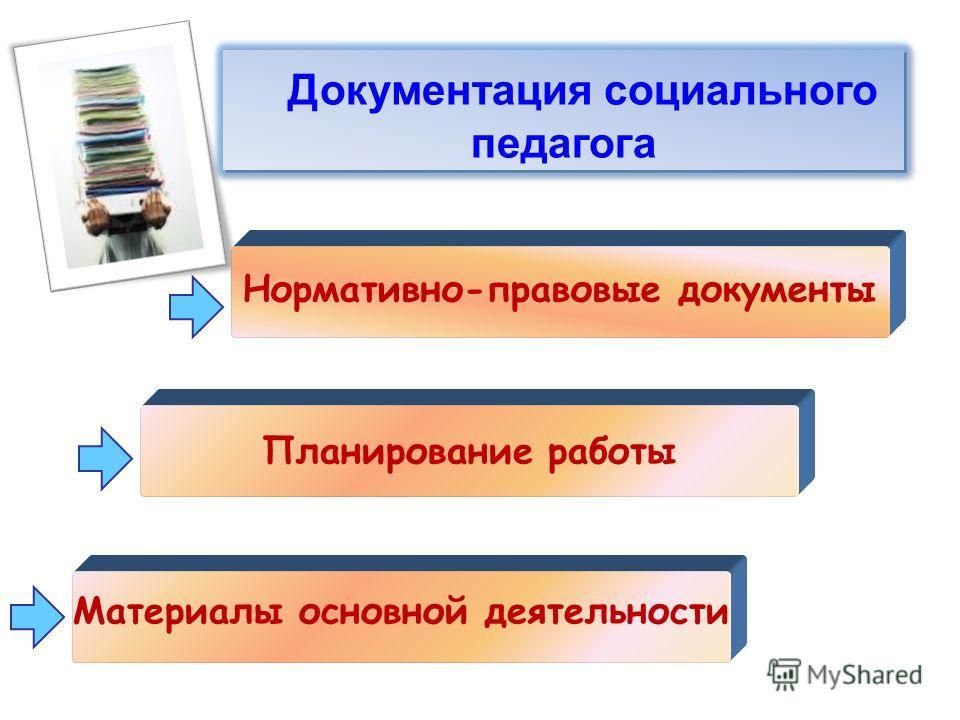 Документация социального педагога Нормативно-правовые документы Планирование работы Материалы основной деятельности