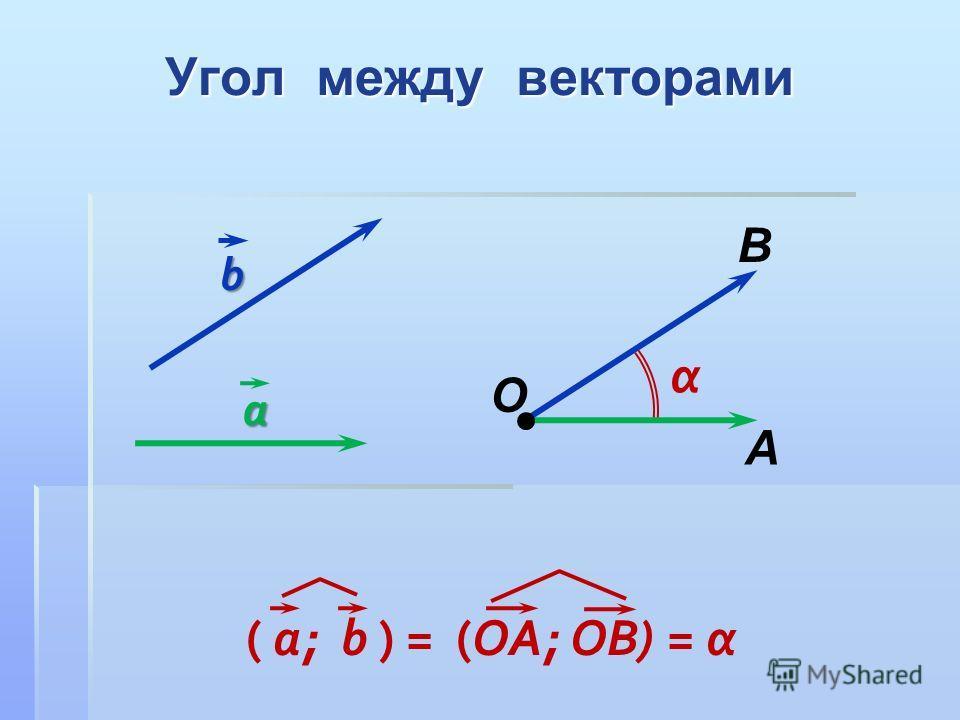 Угол между векторами a b О А В α ( a; b ) = (ОА; ОВ) = α