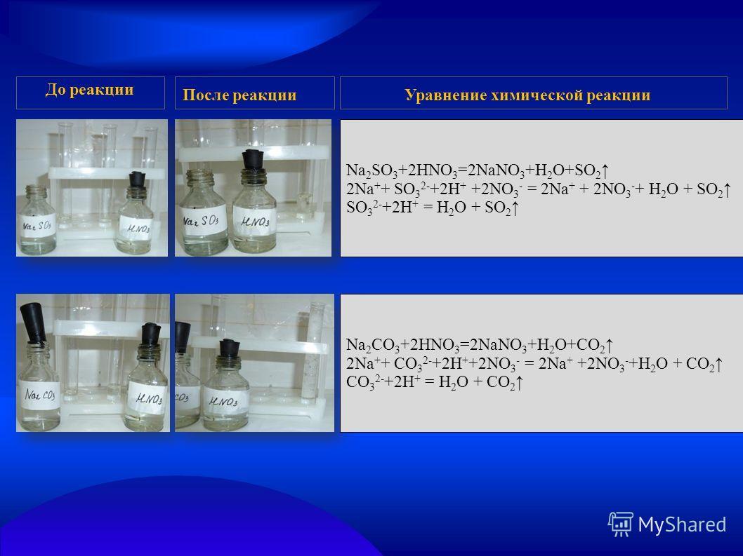 До реакции Na 2 SO 3 +2HNO 3 =2NaNO 3 +H 2 O+SO 2 2Na + + SO 3 2- +2H + +2NO 3 - = 2Na + + 2NO 3 - + H 2 O + SО 2 SO 3 2- +2H + = H 2 O + SО 2 После реакции Уравнение химической реакции Na 2 СO 3 +2HNO 3 =2NaNO 3 +H 2 O+СO 2 2Na + + СO 3 2- +2H + +2N