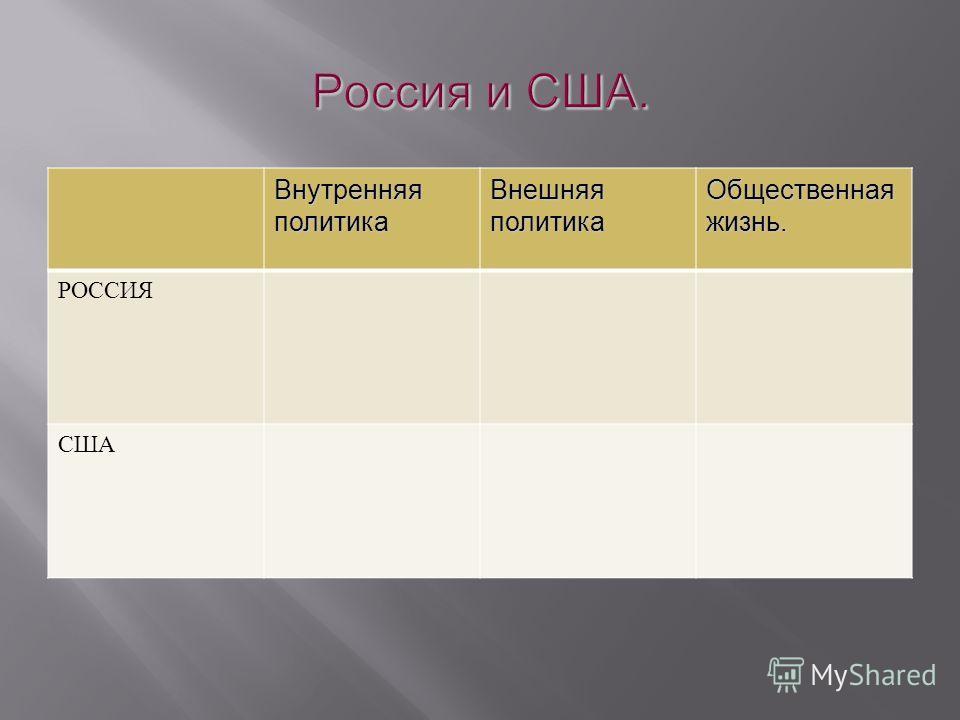 Внутренняя политика Внешняя политика Общественная жизнь. РОССИЯ США