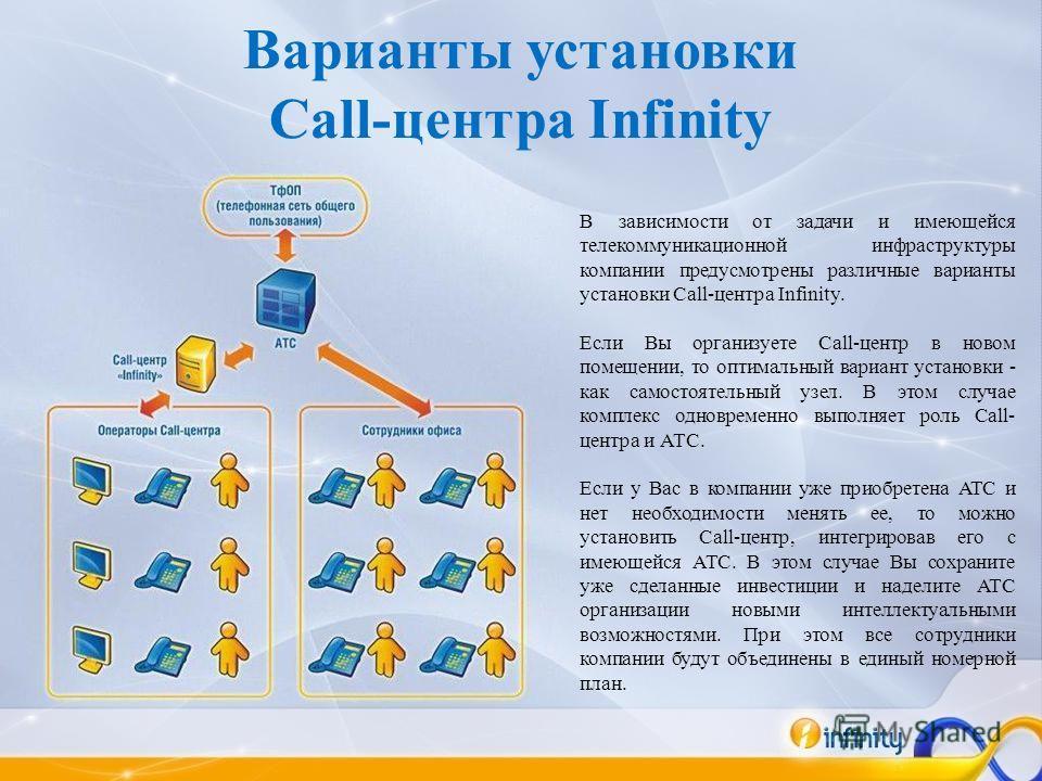 Варианты установки Call-центра Infinity В зависимости от задачи и имеющейся телекоммуникационной инфраструктуры компании предусмотрены различные варианты установки Call-центра Infinity. Если Вы организуете Call-центр в новом помещении, то оптимальный