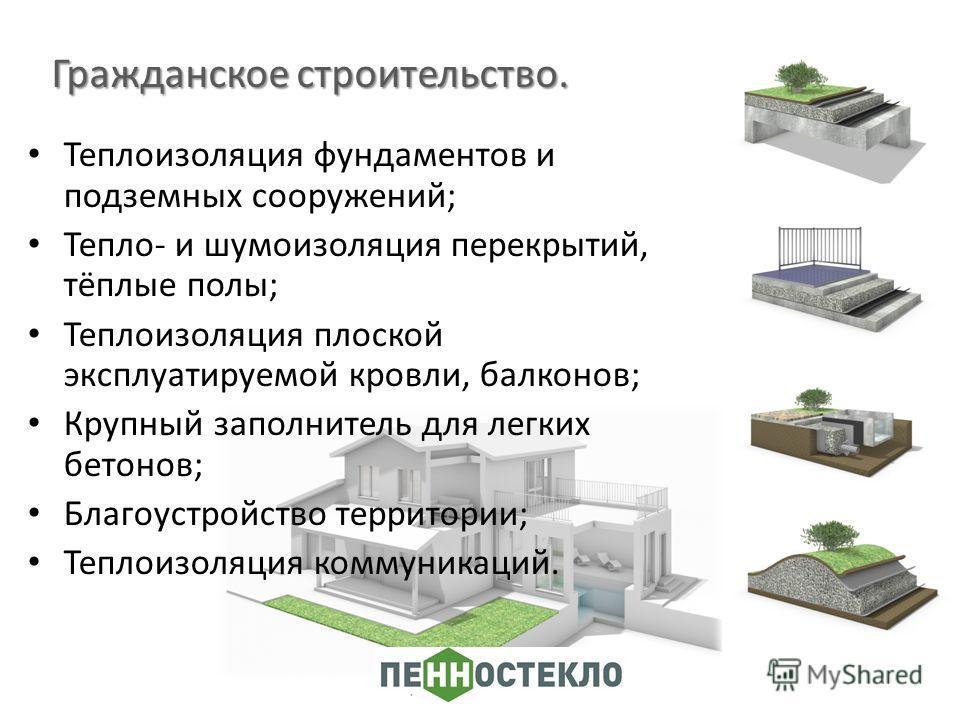 Гражданское строительство. Теплоизоляция фундаментов и подземных сооружений; Тепло- и шумоизоляция перекрытий, тёплые полы; Теплоизоляция плоской эксплуатируемой кровли, балконов; Крупный заполнитель для легких бетонов; Благоустройство территории; Те