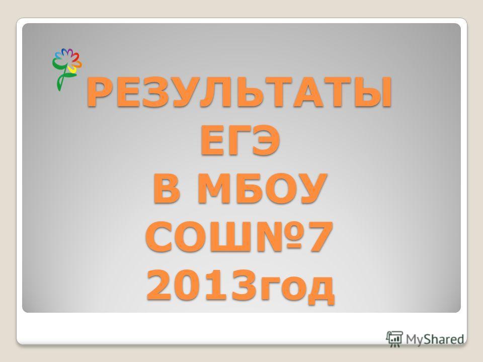 РЕЗУЛЬТАТЫ ЕГЭ В МБОУ СОШ7 2013год