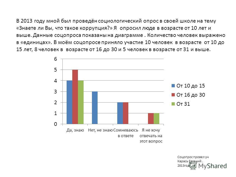 В 2013 году мной был проведён социологический опрос в своей школе на тему «Знаете ли Вы, что такое коррупция?» Я опросил люде в возрасте от 10 лет и выше. Данные соцопроса показаны на диаграмме. Количество человек выражено в «единицах». В моём соцопр
