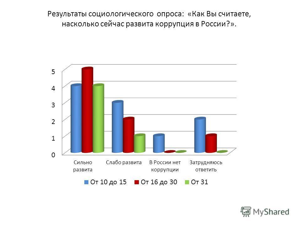 Результаты социологического опроса: «Как Вы считаете, насколько сейчас развита коррупция в России?».