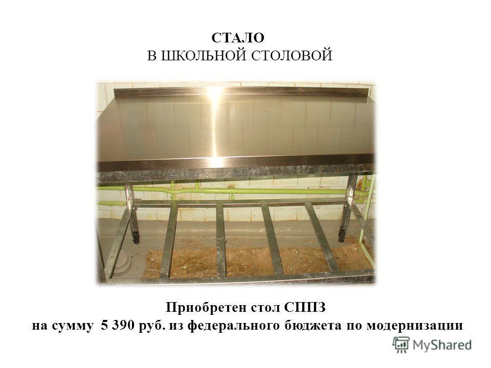 СТАЛО В ШКОЛЬНОЙ СТОЛОВОЙ Приобретен стеллаж кухонный на сумму 7 750 руб. из федерального бюджета по модернизации