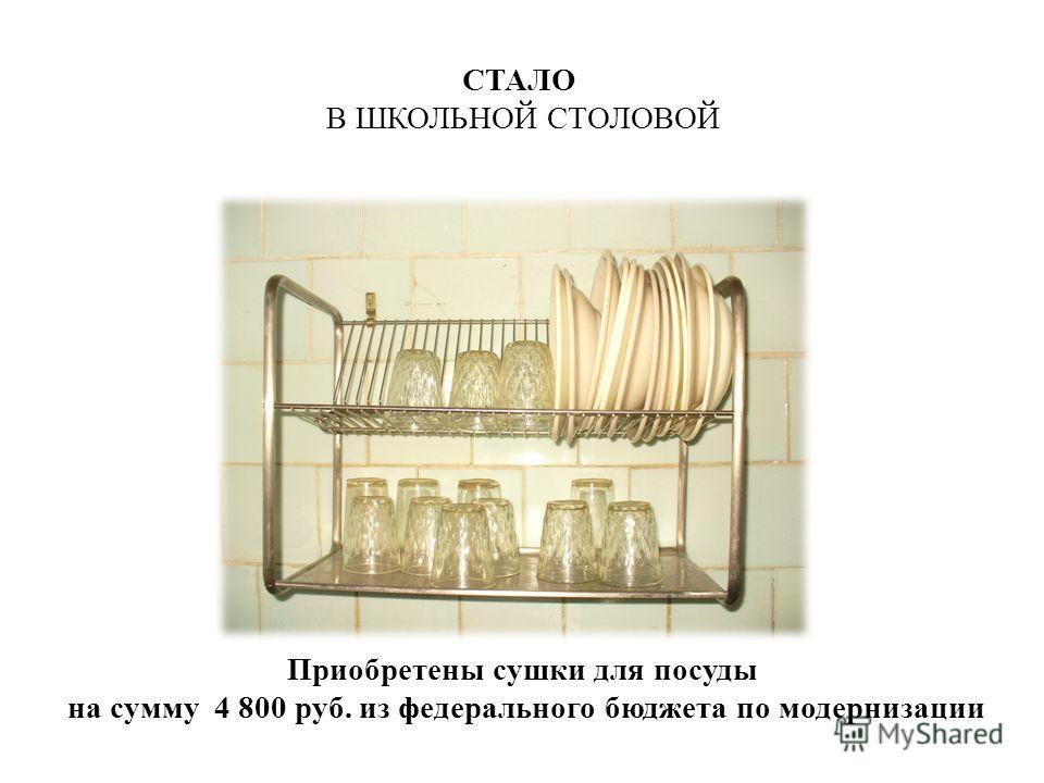 БЫЛО В СТОЛОВОЙ Оборудование для школьной столовой
