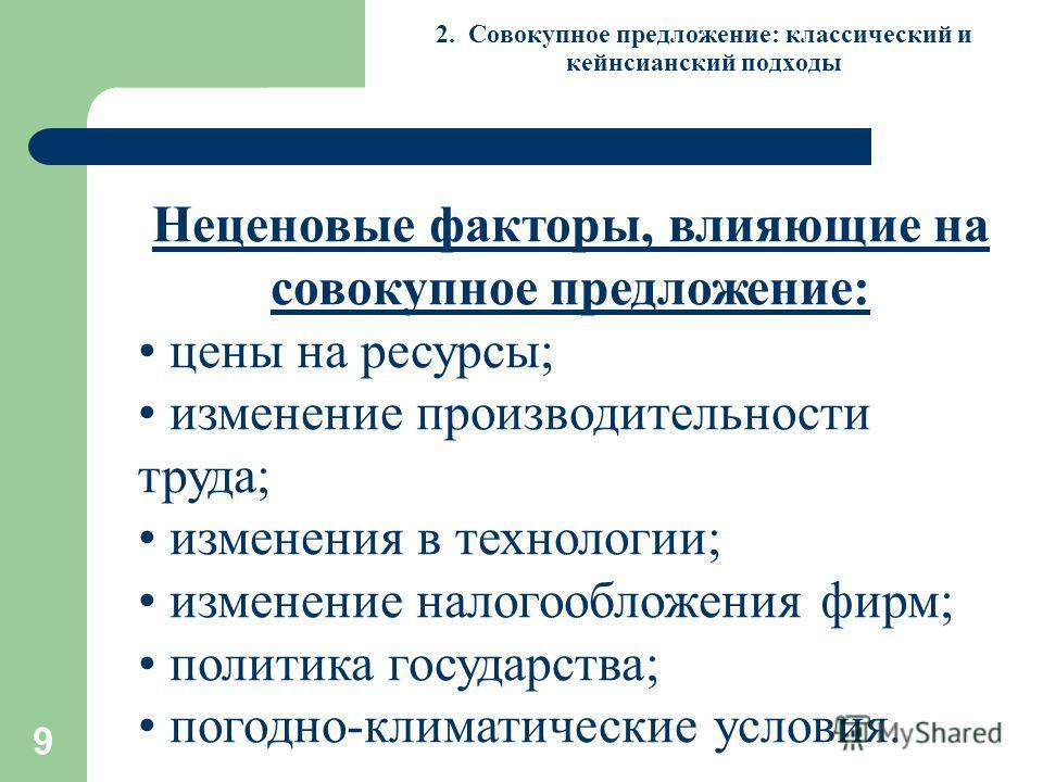 9 2. Совокупное предложение: классический и кейнсианский подходы Неценовые факторы, влияющие на совокупное предложение: цены на ресурсы; изменение производительности труда; изменения в технологии; изменение налогообложения фирм; политика государства;