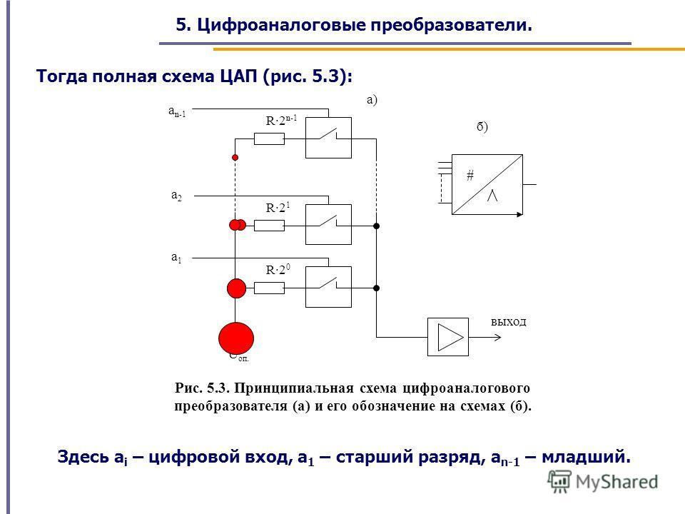 5. Цифроаналоговые преобразователи. a n-1 a1a1 U оп. R·2 n-1 R·2 1 R·2 0 a2a2 выход # б) а) Рис. 5.3. Принципиальная схема цифроаналогового преобразователя (а) и его обозначение на схемах (б). Тогда полная схема ЦАП (рис. 5.3): Здесь a i – цифровой в