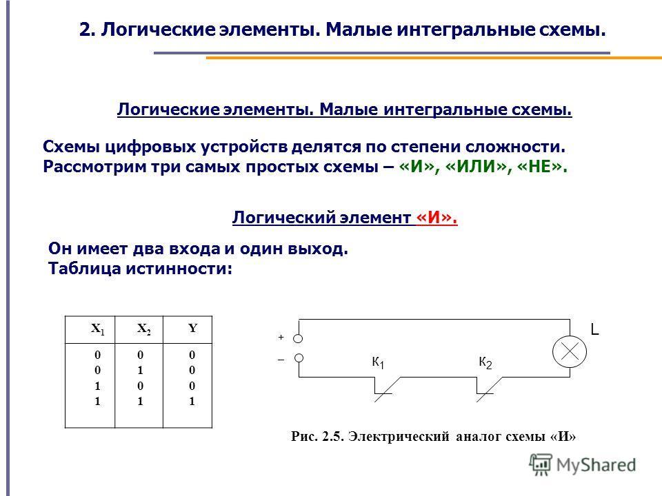 Логические элементы. Малые интегральные схемы. Схемы цифровых устройств делятся по степени сложности. Рассмотрим три самых простых схемы – «И», «ИЛИ», «НЕ». Логический элемент «И». Он имеет два входа и один выход. Таблица истинности: X 1 X 2 Y 0 1 0