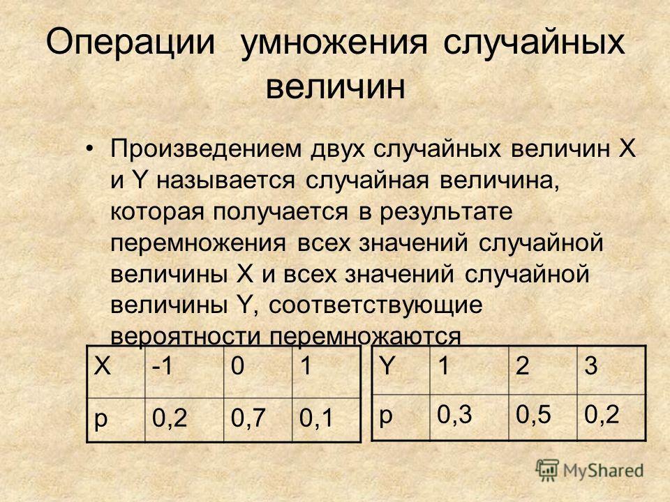 Операции умножения случайных величин Произведением двух случайных величин X и Y называется случайная величина, которая получается в результате перемножения всех значений случайной величины X и всех значений случайной величины Y, соответствующие вероя