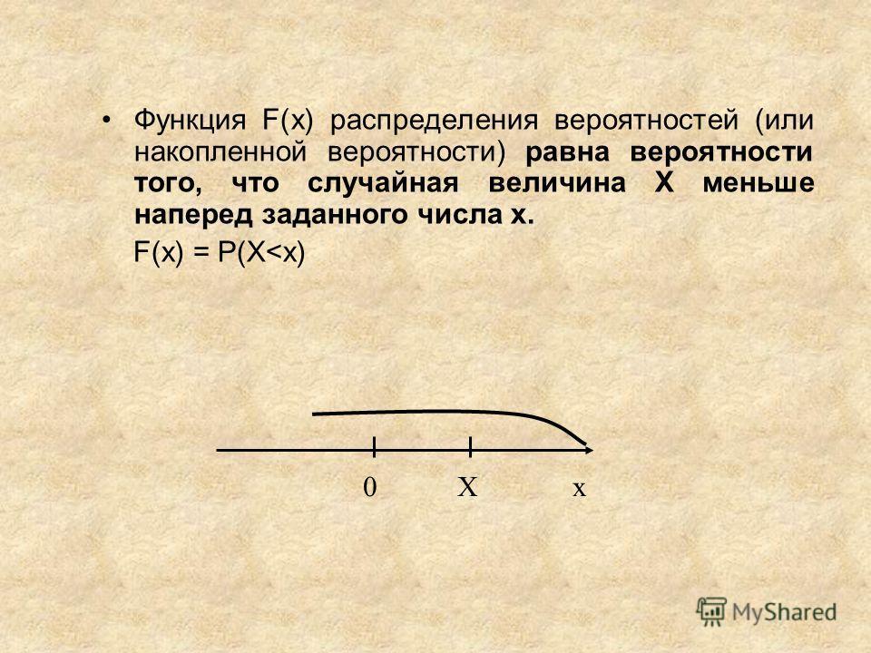 Функция F(х) распределения вероятностей (или накопленной вероятности) равна вероятности того, что случайная величина Х меньше наперед заданного числа x. F(x) = P(Х