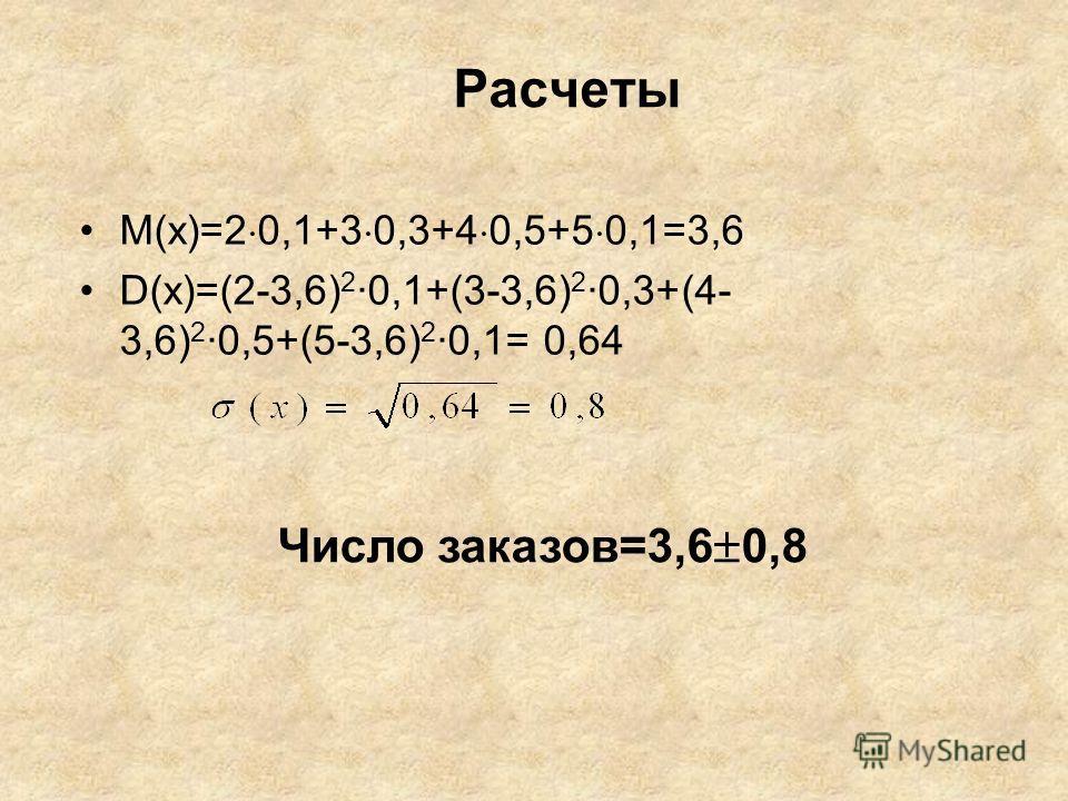 Расчеты М(x)=2 0,1+3 0,3+4 0,5+5 0,1=3,6 D(x)=(2-3,6) 2 0,1+(3-3,6) 2 0,3+(4- 3,6) 2 0,5+(5-3,6) 2 0,1= 0,64 Число заказов=3,6 0,8