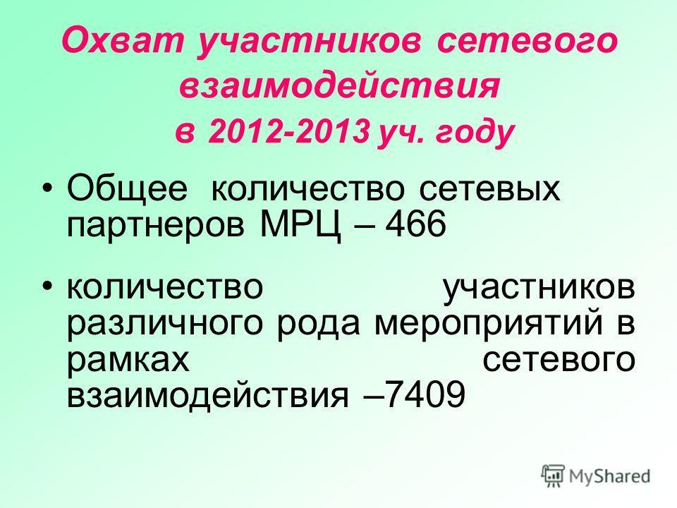Охват участников сетевого взаимодействия в 2012-2013 уч. году Общее количество сетевых партнеров МРЦ – 466 количество участников различного рода мероприятий в рамках сетевого взаимодействия –7409