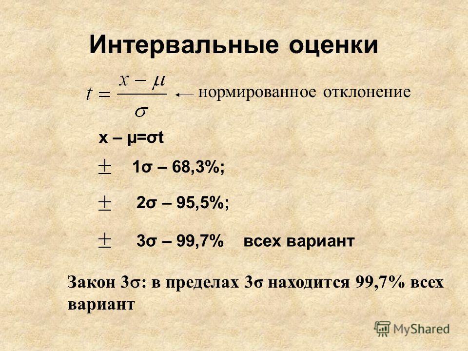 Интервальные оценки нормированное отклонение х – μ=σt 1σ – 68,3%; 2σ – 95,5%; 3σ – 99,7% всех вариант Закон 3 : в пределах 3σ находится 99,7% всех вариант